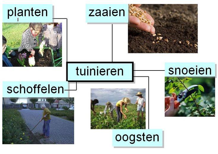 woordweb tuinieren
