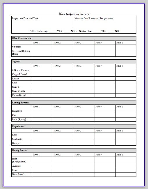Hive Inspection Form