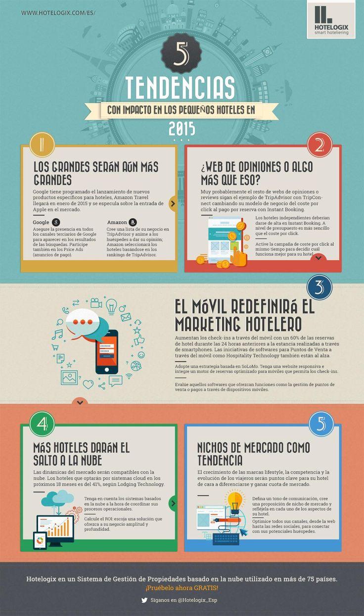 Hola: Una infografía con 5 tendencias para hoteles pequeños 2015. Vía Un saludo