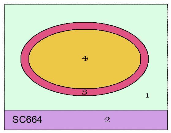SC664
