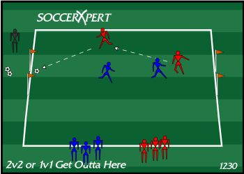 39 best soccer drills images on pinterest soccer coaching soccer soccer drill diagram or get outta here fandeluxe Gallery