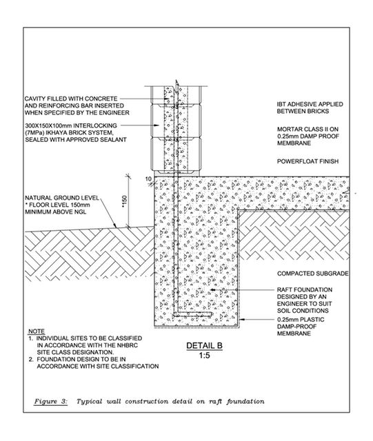 Typical Wall Construction Detail on Raft Foundation