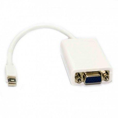 Cable Adaptador Conversor Mini Display Port a VGA