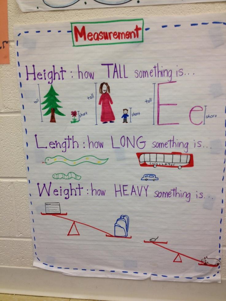 measurement anchor chart kindergarten math pinterest