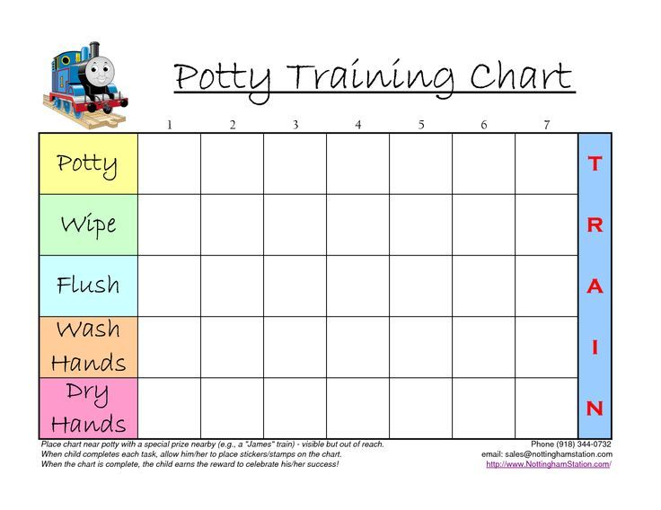 """Potty Training Age - Is Your Toddler Old Enough  The first question most parents ask when considering toilet training is """"what is the right potty training age?"""" This is a crucial question; get this wrong and both you and your child will end up frustrated for months or even longer. A toddler who is not ready to be potty trained will...[Read More About Toddler Potty Training Tips at http://www.toddlerpottytrainingtips.com/potty-training-age-is-your-toddler-old-eno"""