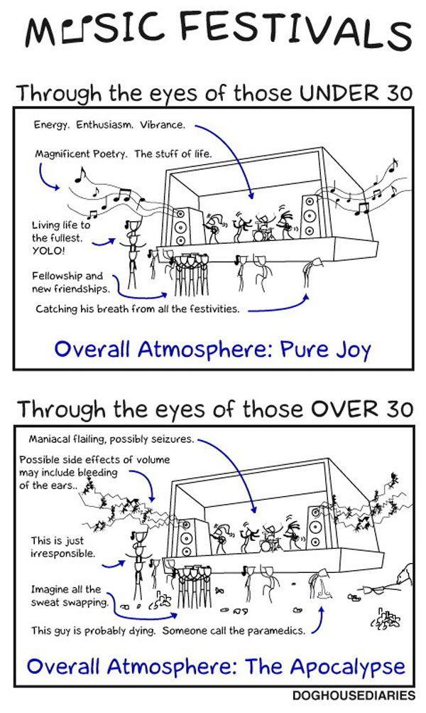 Musikfestivals in Augen von über & unter 30 Jährigen - http://www.dravenstales.ch/musikfestivals-in-augen-von-ueber-unter-30-jaehrigen/