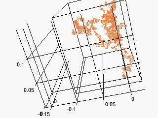 Brownian motion - Wikipedia, the free encyclopedia