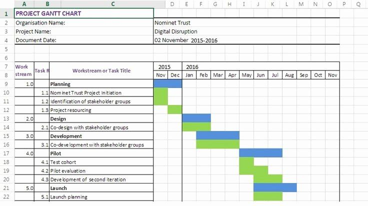 30 Ms Excel Chart Templates In 2020