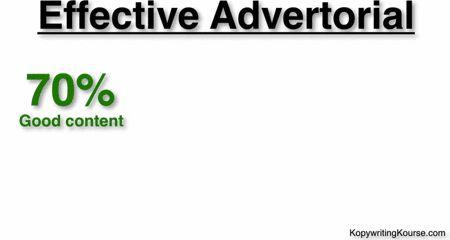 Advertorial Formula Gif
