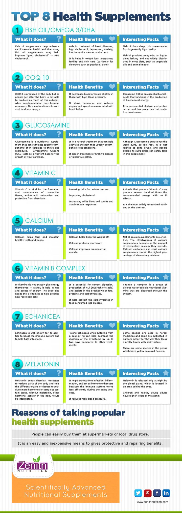 17 best images about vitamins supplements infographics on for Best fish oil to take