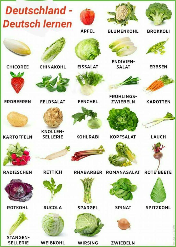 German vocabulary - Fruit & vegetables