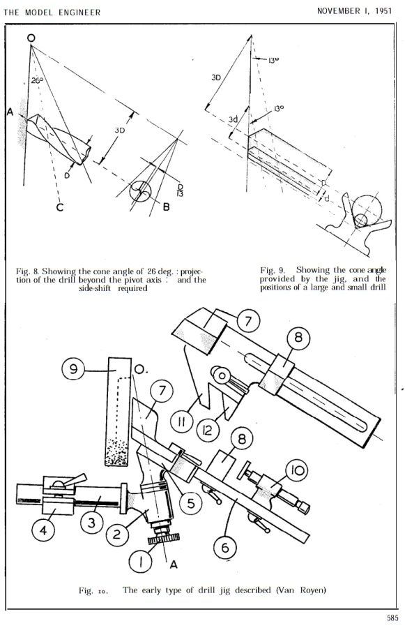 111 Best Images About Grinder Tool Rest On Pinterest
