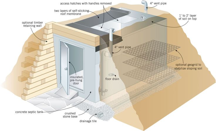 These unique root cellar plans show you how to build a root cellar for food storage by adapting a new concrete septic tank.  Read more: http://www.motherearthnews.com/diy/root-cellar-plans-zm0z14amzreb.aspx#ixzz2wQ9IUSsA