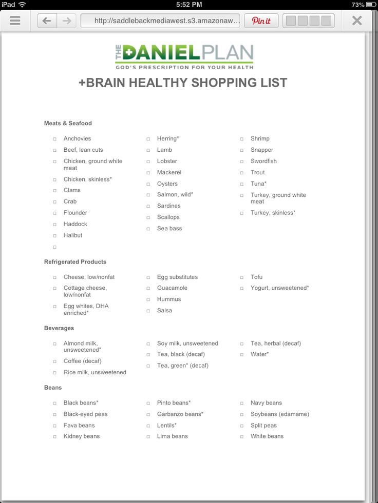 2nd page for the Daniel plan shopping list