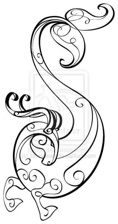 maybe??? on my right inside wrist... hmmm....little Capricorn love <3