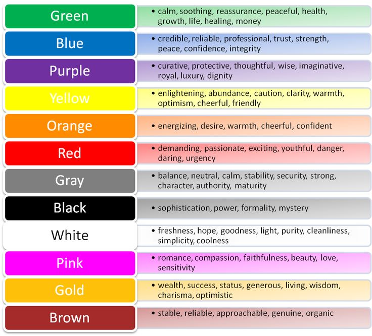 Color Mood Meaning 8 best mood blanket images on pinterest | blankets, colors and