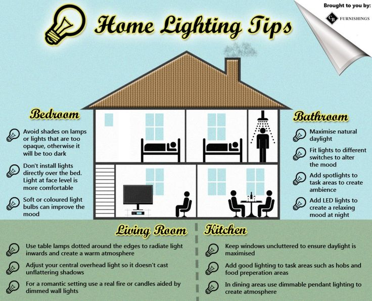 Home Tips ? Each room in your home requires a different lighting strategy depending on the requirements of the room. Correct lighting can improve the look ...  sc 1 st  Pinterest & 155 best Lighting Information images on Pinterest | Residential ...