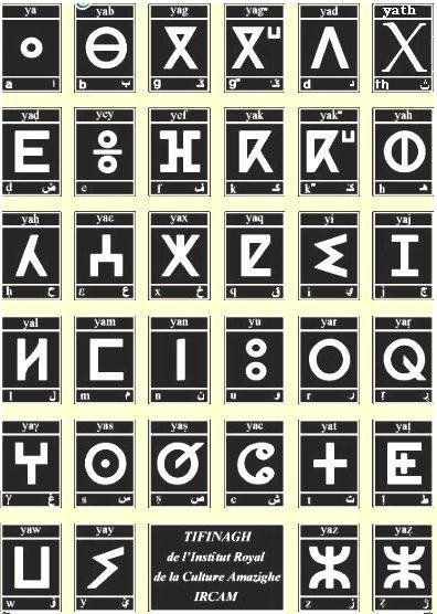 Tifinagh language of Berbers, Tunisia