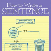 This wonderful infographic from Marcia Riefer Johnston's Writing.Rocks website could make you think about sentences in a whole new way.