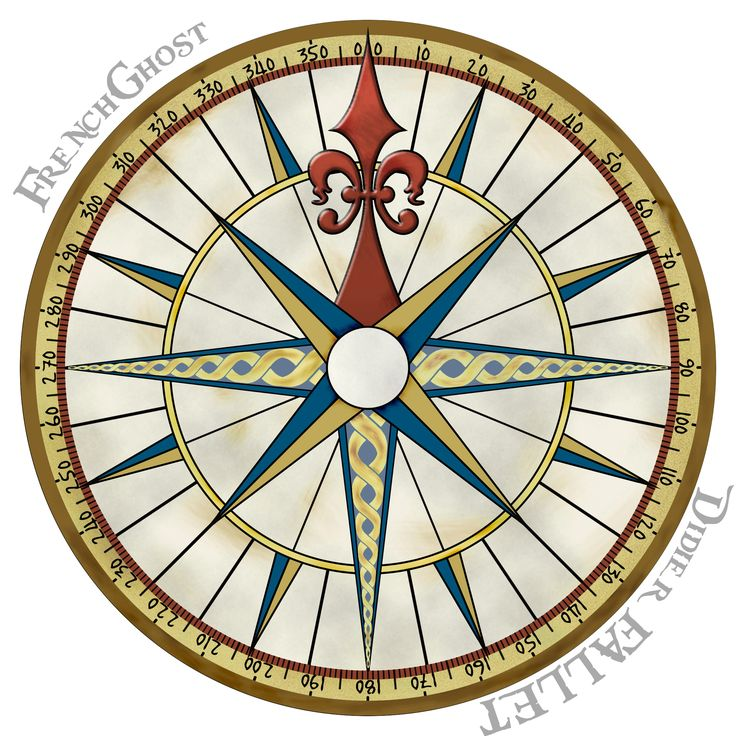 Jack Sparrow Spinner Compass