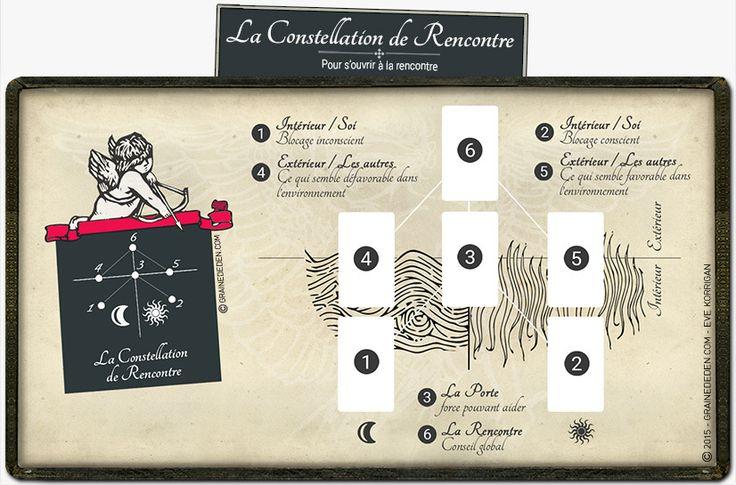 les 25 meilleures id es de la cat gorie tarot divinatoire amour sur pinterest signification. Black Bedroom Furniture Sets. Home Design Ideas