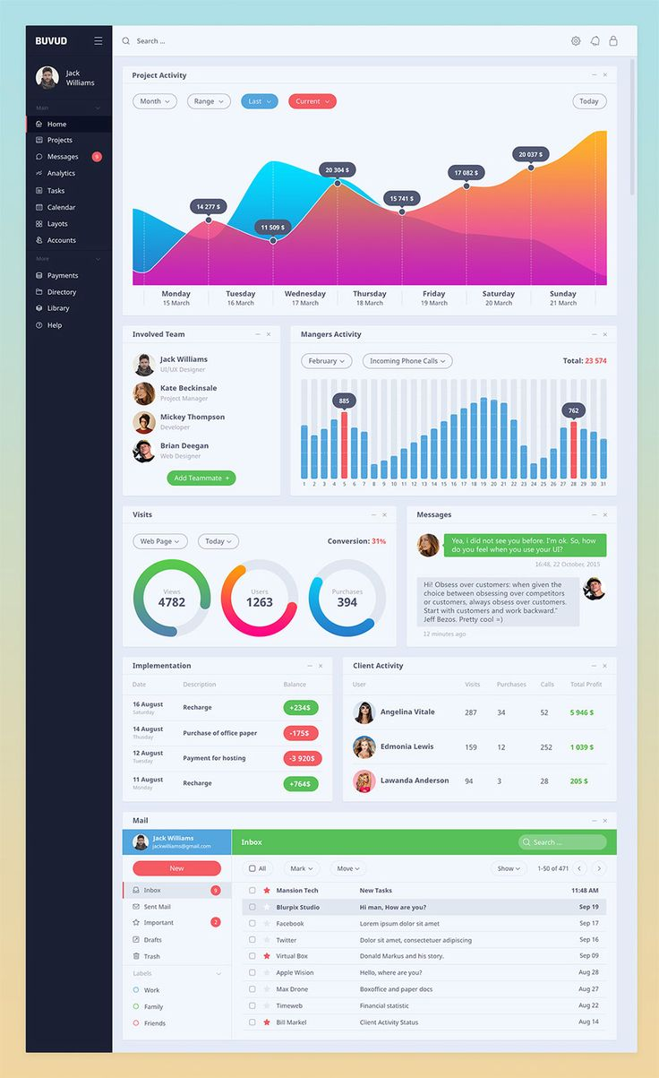 Nice Vibrant eCommerce Project Activity Dashboard GUI PSD. Download Vibrant eCommerce Project Activity Dashboard GUI PSD. This is a colorful flat style Dashboard useful for eCommerce website. GUI includes different dashboard panel such as project and client activity, stats, chat and email ui panel etc.  Any panel can be moved drag & drop on the top. It is very clean based on layered PSD and can be easily customizable according to your Project. Hope you like it. Enjoy!