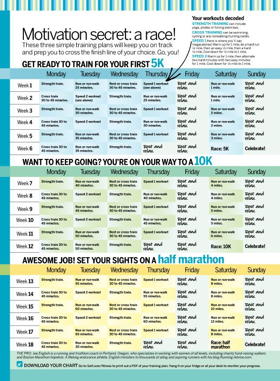 5k/10k running plan. That's as far as I'm willing to go for now! (: