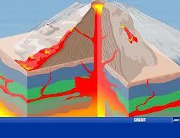Site interactif sur les catastrophes naturelles: volcans, séismes, tsunamis, etc.
