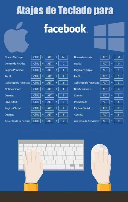 50 atajos de teclado que cambiarán tu vida - Taringa!