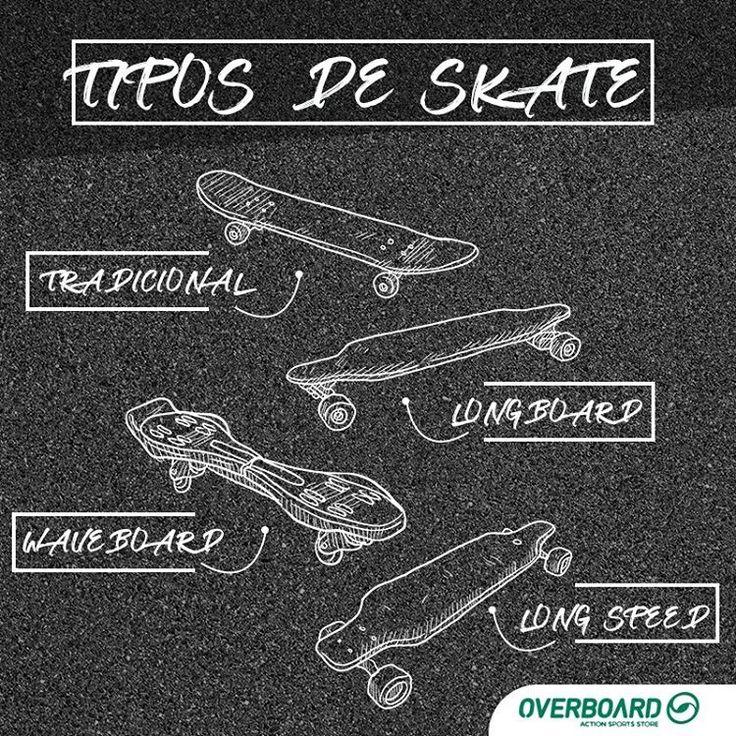 Você sabe quais os tipos de skate? Preparamos uma seção no site só para skates e variações dele. (Link na Bio) . . .  #Skate #Overboard #Stret #Longboard #Longspeed