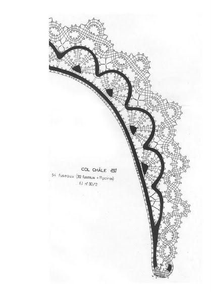 la dentelle 20 - maria ruiz - Álbumes web de Picasa