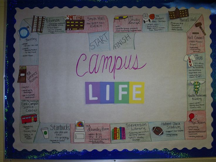 Beginning of the year board  ADD pamphlets that correspond to anything