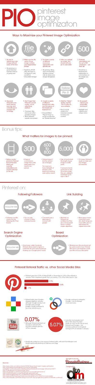 Consejos y Trucos para Pinterest.  Pinterest ha sido una de las más calientes nuevas redes sociales en el radar Web desde hace unos meses. De hecho, Pinterest ha agrietado la lista actual de las 10 redes sociales de diez, y técnicamente está todavía en la fase de sólo invitar.