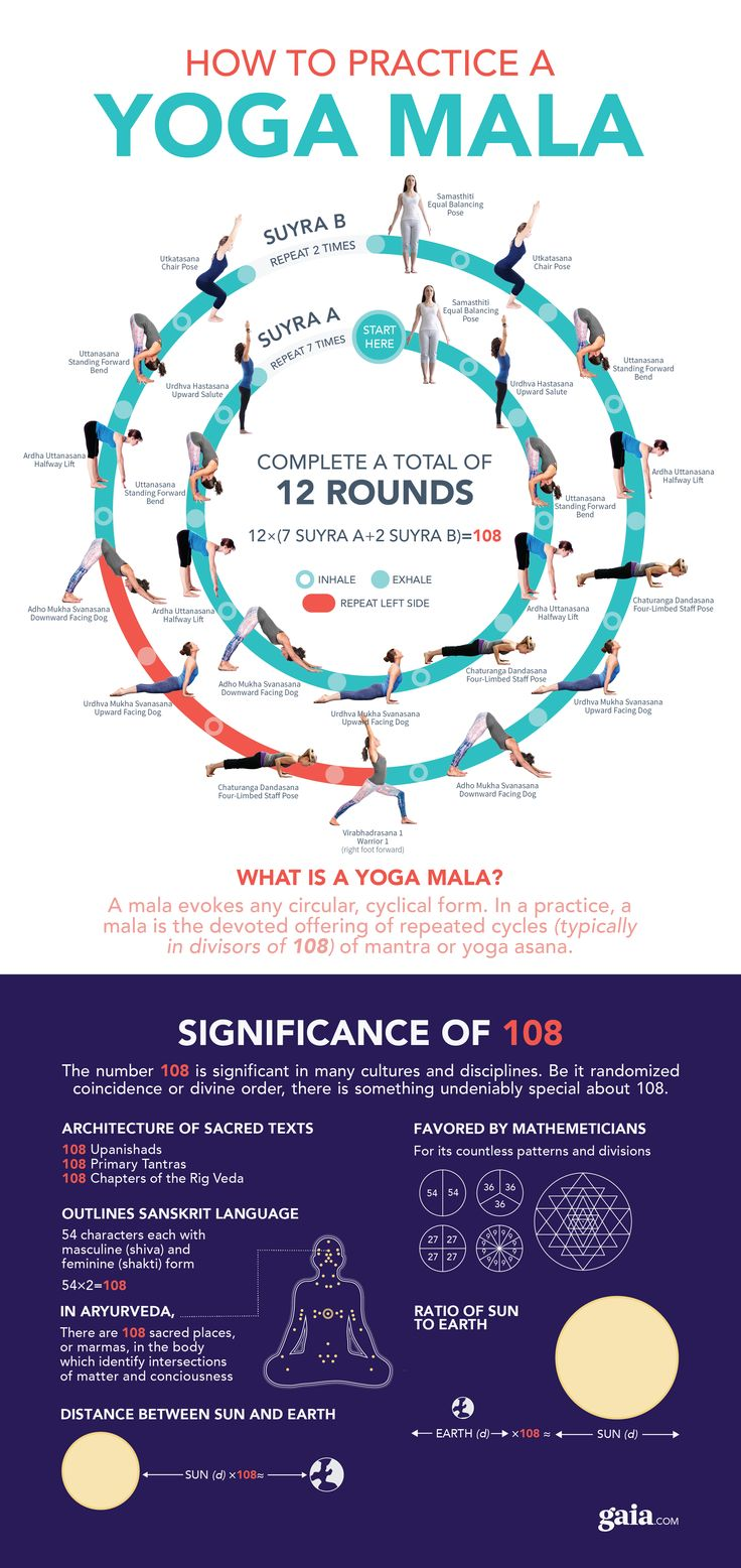 A mala, meaning garland in Sanskrit, evokes a circular, continuous form. In practice, a mala is the devoted offering of repeated cycles (typically in divisors of 108) of mantra japa or yoga asana.