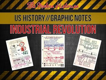 Industrial Revolution Graphic Notes by The Modern Historian | TpT