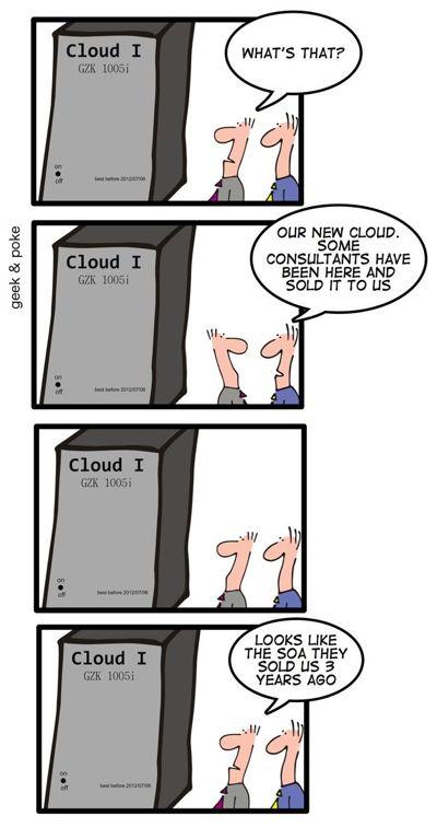 Cloud & SOA