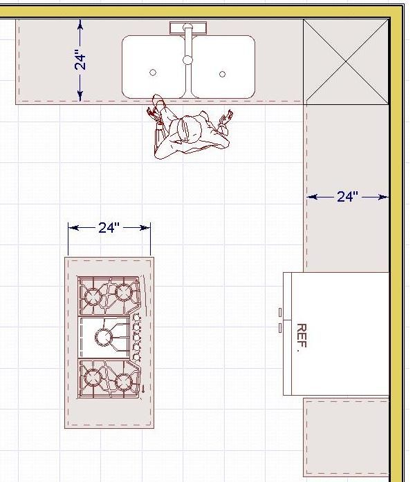 34 best images about kitchen dimensions on pinterest for Kitchen remodeling lincoln ne