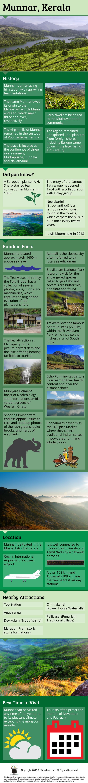 Munnar - A Popular #HillStation in #Kerala. http://www.sreestours.com/munnar-hill-station-kerala.html