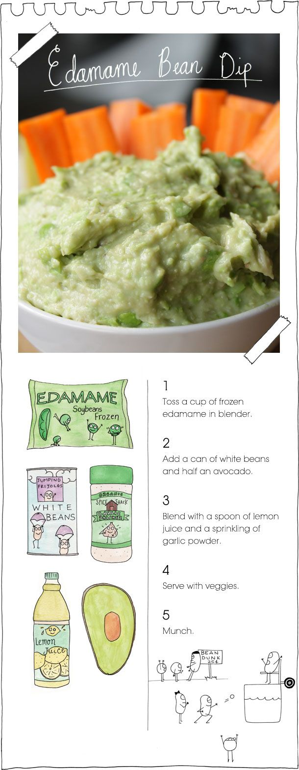 Edamame Bean Dip w/ white beans, avocado, and edamame. Sounds delicious and illustrated adorably.