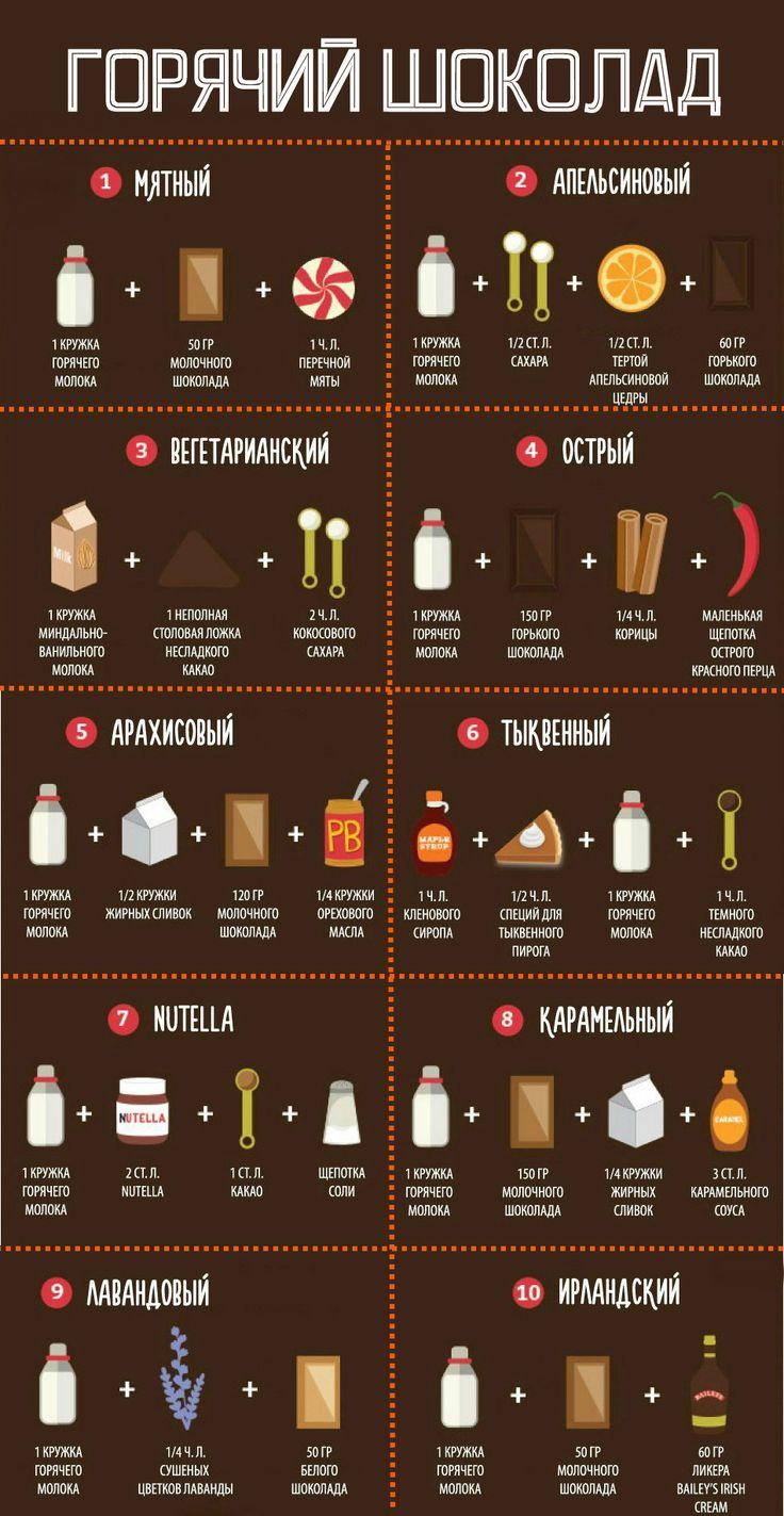 Вкусный горячий шоколад - рецепты