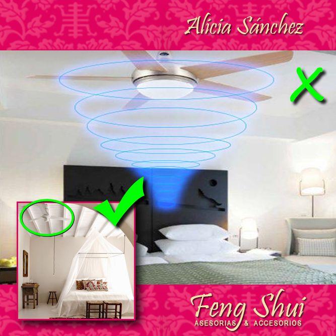 Desfavorece colocar encima de la cama un ventilador de techo, el giro de las aspas genera una especie de torbellino energético, como de un saca corcho o una energía de succión que distorsiona el campo energético de la persona que duerme.  Al despertar el individuo puede experimentar agotamiento y problemas relacionados a las zonas del cuerpo en donde se direccionen las aspas del ventilador. Si se va a utilizar un ventilador de techo procurar colocarlo a los alrededores de la cama.