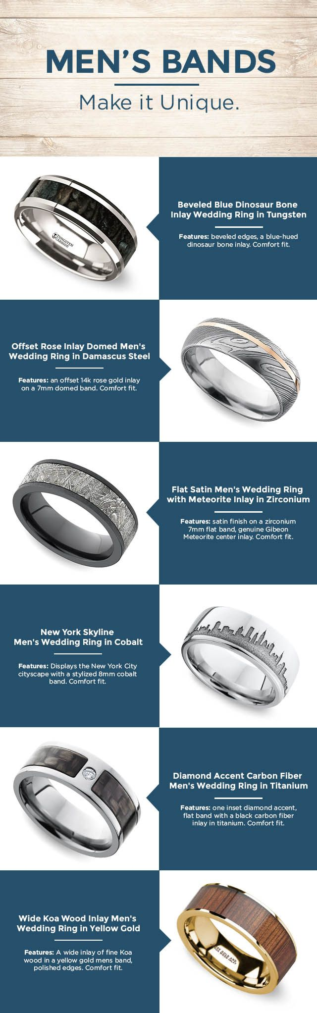 men wedding bands mens christian wedding bands 25 Best Ideas about Men Wedding Bands on Pinterest Tungsten mens rings Groom ring and Mens wedding rings tungsten
