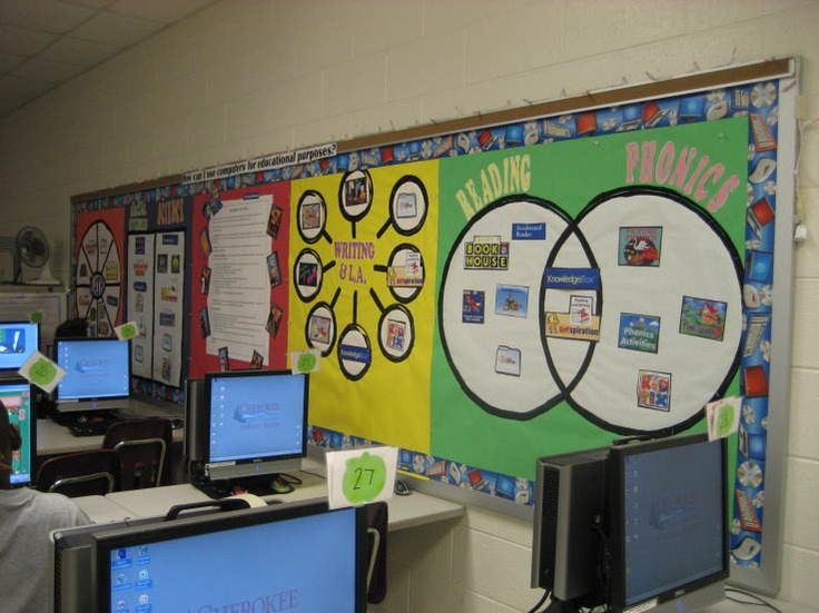 Computer Classroom Design Ideas : Bulletin board for computer area which sites are