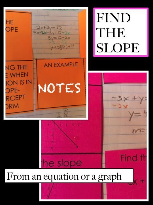 20 best ccg8 functions images on pinterest math middle school slope of a graph and an equation interactive notebook foldable fandeluxe Images