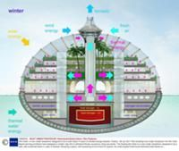 Проект 'Ковчег' (Ark Hotel) российской архитектурн