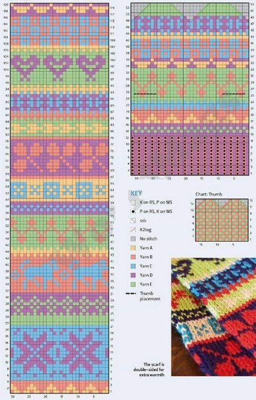 Knitted Baskets Free Patterns : 25+ best ideas about Fair Isle Pattern on Pinterest Knitting charts, Fair i...