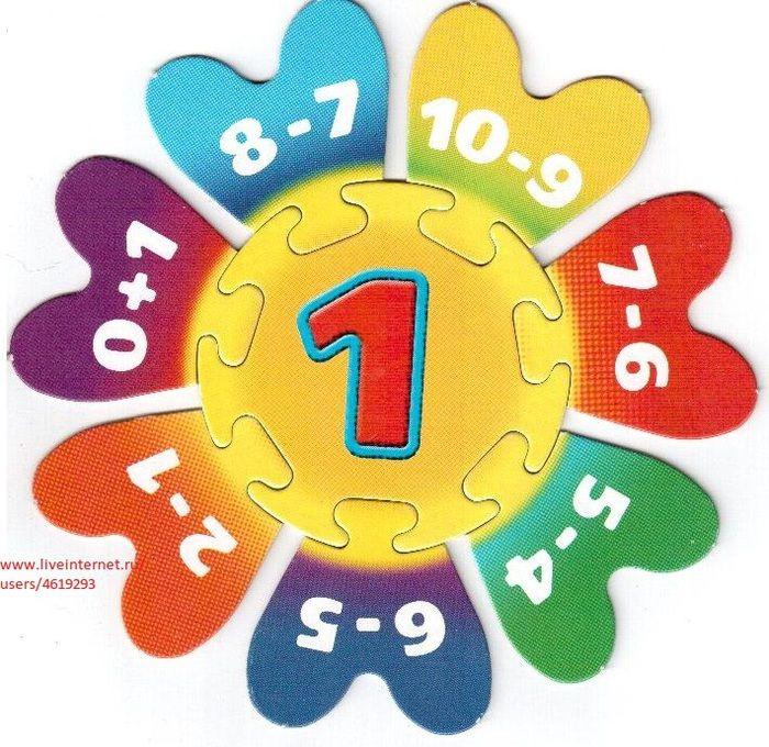Puzzel met plus- en minsommen omtrent het getal 1.