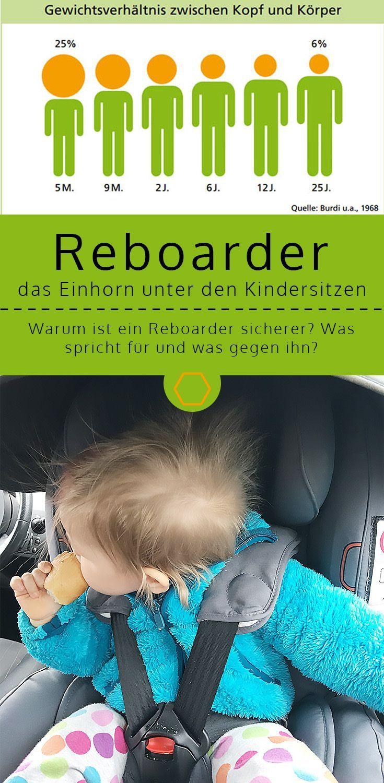 #Reboarder sind das #Einhorn unter den #Kindersitzen: man sieht sie selten. Ich hab zusammengestellt, was das eigentlich ist und was für sie spricht! www.leben-lieben-larifari.de