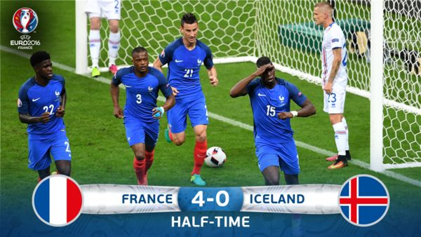 Island Vs Frankreich