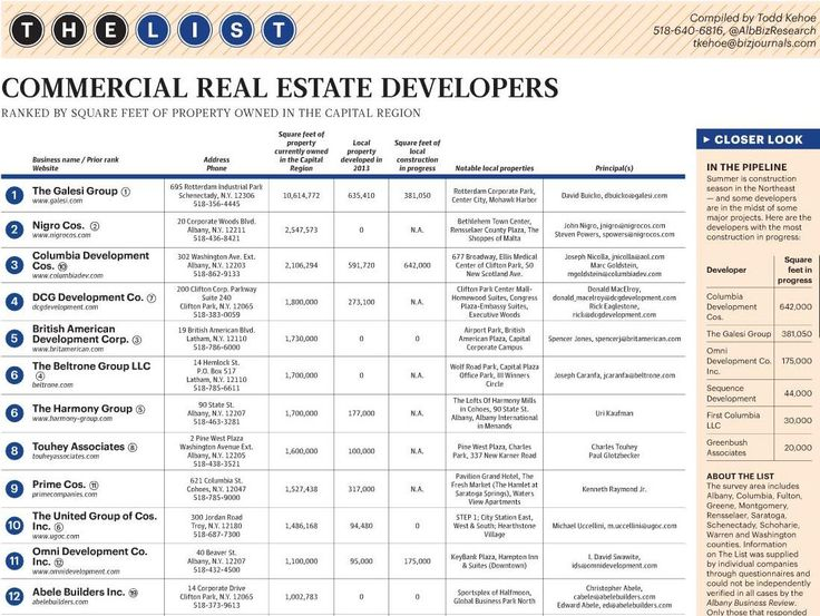 9 best Commercial Real Estate Information images on Pinterest - commercial real estate agent sample resume
